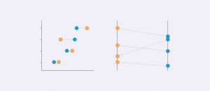 How to visualise your data: comparison charts